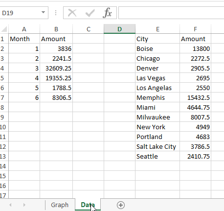 Example Excel dashboard data